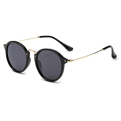 A-Roval Women Polarized Round Small Fashion Metal - Frank Paul Buy Where To