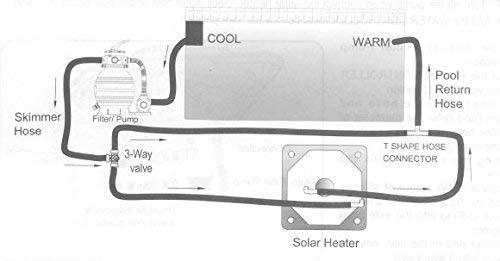 well2wellness Pool Solar heating Poolheizung Solar Powerkugel