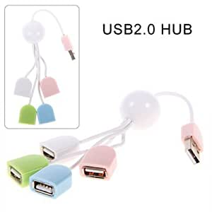 Compact Bus-Powered Ball Shaped 4-Port USB2.0 Super HUB Support 500GB