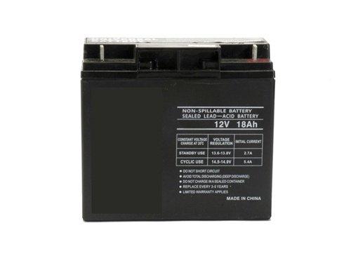 UB12180 Compatible Uninterruptible Power Supply (