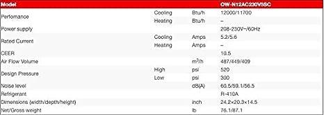 OLMO Aire Acondicionado de 12,000 BTU 230 V a través de la ...