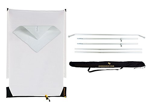 Sun-Swatter Pro 4' x 6' Kit: Frame and Screen withTranslucent 2/3 Seamless Fabric