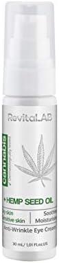 RevitaLAB - Crema antiarrugas para el contorno de los ojos con cánnabis, para pieles sensibles, testada dermatológicamente, 30 ml
