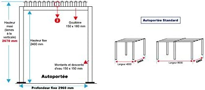 Pérgola bioclimática Grandlux de aluminio autoportante, motorizada ...
