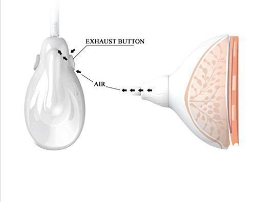 [WALLER PAA] Silicone Auto Vacuum Suction Vibrating Nipple Breast Pump Enlarger Stimulators