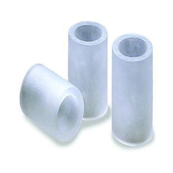 GelX Ringschutz aus Gel Canonbury Products