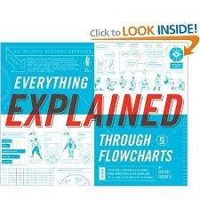 Everything Explained Through Flowcharts Publisher: Harper Paperbacks; Original edition