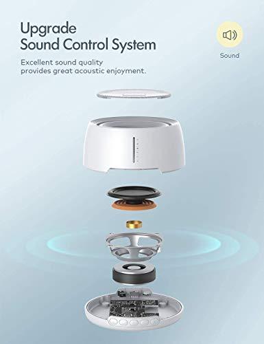 Macchina del Rumore Bianco, Roffie White Noise Machine Generatore Per Sonno Articoli per la Nanna 30 Suoni Naturali per…
