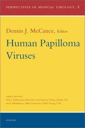 Human Papilloma Viruses