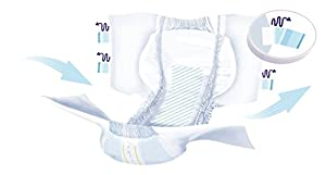 Seni Super Plus Adult Briefs for Severe Incontinence/Overnight, Large, 25 Count (Pack of 3) by Seni