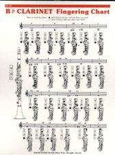B Flat Clarinet Fingering Chart
