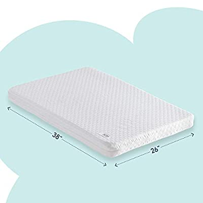 Pack n Play Mattress Pad [Dual Sided] with Firm Side (for Babies) & Soft Memory Foam Side (for Toddlers) | Memory Foam Pack and Play Mattress Pad | Play Yard Mattress for Pack and Play Playpen