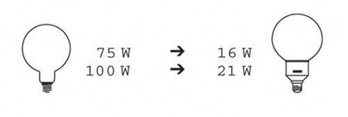 Osram 61454B1 Dulux Superstar Globe E27 Energiesparlampe in Globeform 21W//827 warmwei/ß