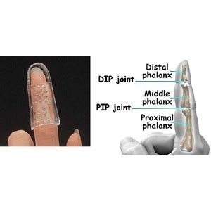 STAX Finger Splint - Size 4 - Clear