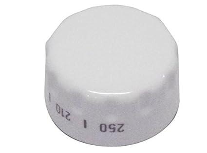 Termostato vitroceramica teka