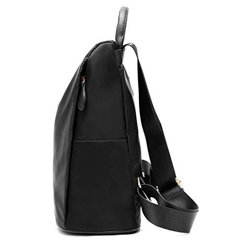 Señoras de las madres bolsa de nylon mochila adulto viaje ligero escuela de cercanías (Color : Blue, Size : M): Amazon.es: Ropa y accesorios
