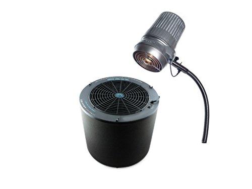 Sunflower II LED Ventilation Package