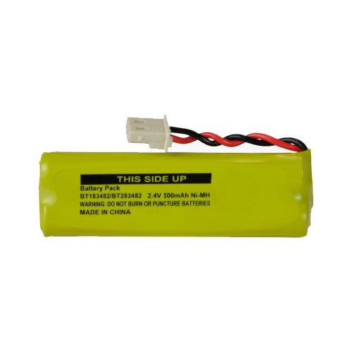 Ryobi 1322401, 1400672 Replacement Battery by Dantona Industries by Dantona Industries