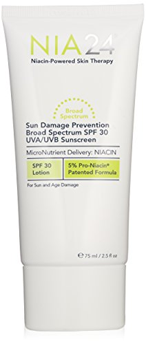 Uva And Uvb Sunscreen
