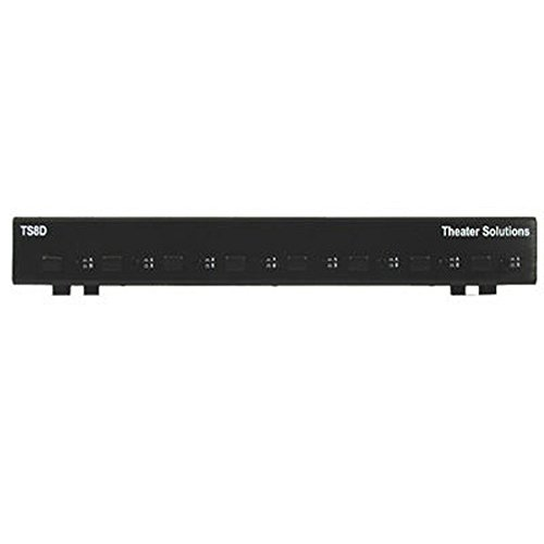 Theater Solutions TS8D Eight Zone Dual Source Selector