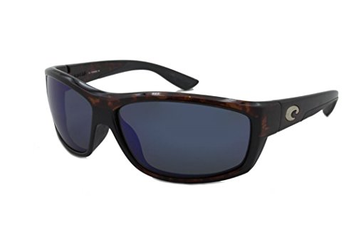 Costa Del Mar saltbreak sunglasses (Couture Inspired Sunglasses)