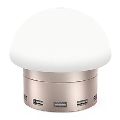 MoKo Desk Lamp parent.