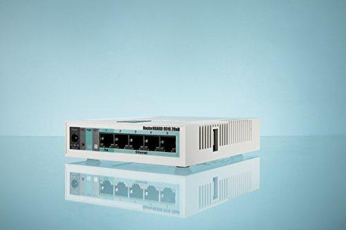 Netduma R1 Router