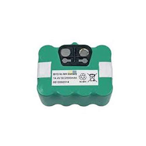Solac - Bateria aspirador Solac AA3401 AA3400: Amazon.es ...