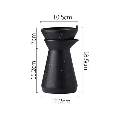 Antennababy V60 gotero de café Taza de Filtro de café de ...