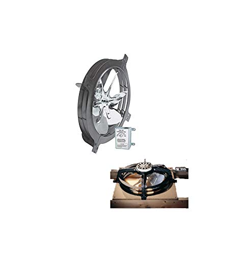 (2.8A Gable Mount 15'' Power Attic Ventilator Fan 1049CFM up to 1495 SQ/FT Quick Delivery)