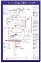Jesus Wall Chart - Genealogy of Jesus Laminated Wall Chart (2000-05-04)