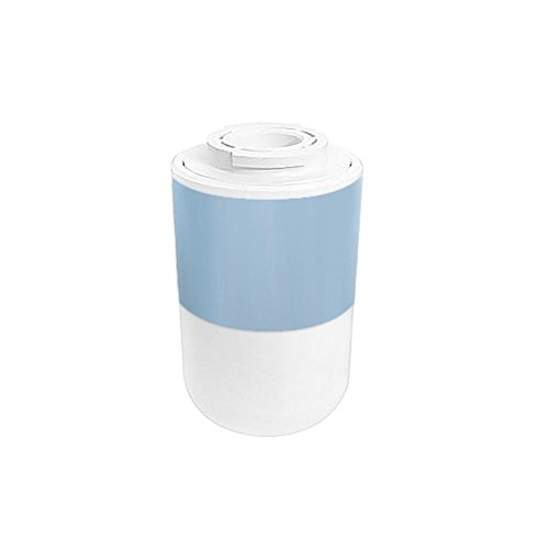 - Aqua Fresh Replacement Water Filter for Amana 12527304 / WF292 AquaFresh