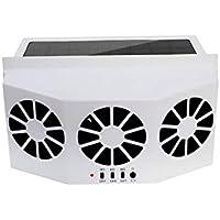 Iycorish Ventilador para Automóvil Ventilación Solar para Automóvil