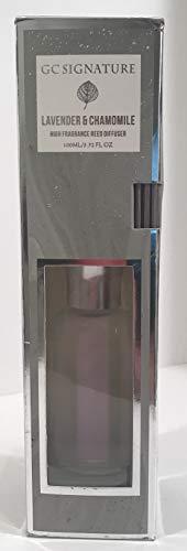 gc fragrance inc - 7