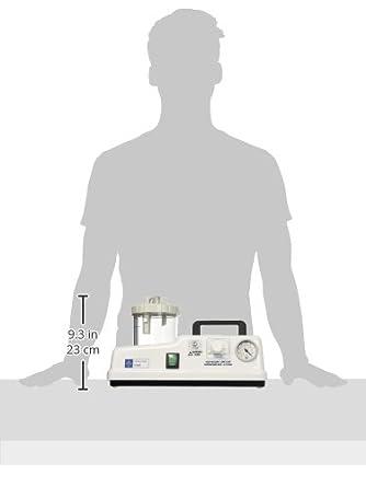 Gima 28222 Tobi - Aspirador quirúrgico: Amazon.es: Industria, empresas y ciencia