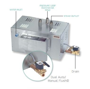 Northern Lights Group 18 Kw Steam Generator- Pro Series - Chrome controller