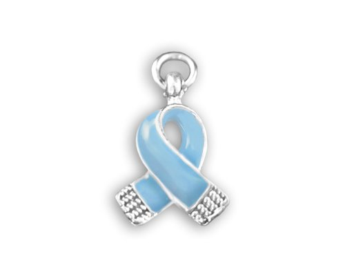 Highest Rated Novelty Charms