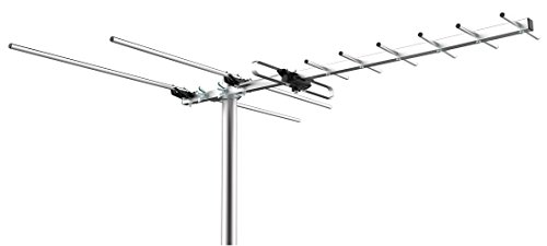 amazon com mediasonic homeworx hdtv outdoor antenna 80 miles