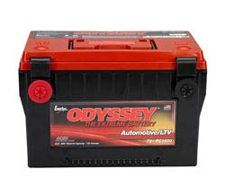 Replacement For ODYSSEY 78-PC1500 Battery