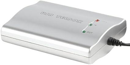 CMP-VOIP15 Caja Multimedia para VoIP: Amazon.es: Electrónica