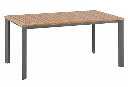 Kettler Aluminium Lofttisch 160x95cm anthrazit / Teak