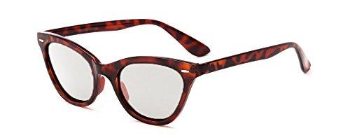 [Retro 50s Nerd Glasses with Tortoise Frames & Clear Lenses] (Geek Chic Glasses)