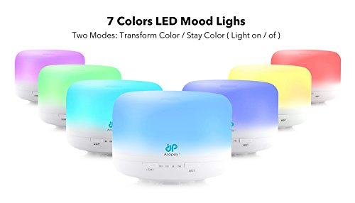 Essential Oil Diffuser, 120ml Aromatherapy Cool Mist Ultrasonic Air Humidifier by Aropey with Color Changing LED Lights for Yoga Spa Home Office
