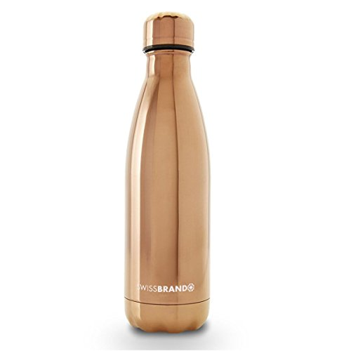 (Swiss Water Bottle-1)