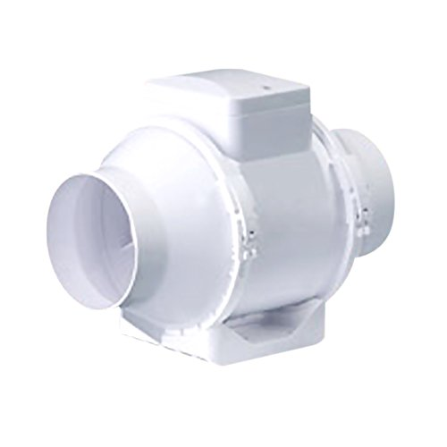Axial Centrifugal Fans - Acme Miami Home Indoor AM-100 4