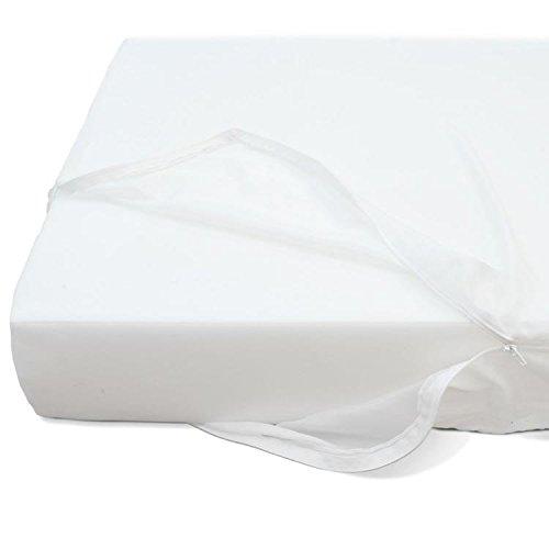 KOPEKS Replacement Liner Waterproof Protector Jumbo XL Size Bed with Pillow ()