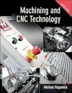 Machining+Cnc Technology Text