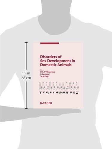 Disorders of Sex Development in Domestic Animals