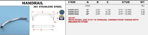 304 Edelstahl Handlauf 61 cm (S3950–0024) von Suncor Edelstahl