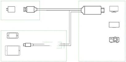 Cable adaptador compatible con iPhone iPad a HDMI para monitor de proyector de TV, adaptador AV digital de 6.6 pies, conector HDTV 1080p: Amazon.es: Electrónica